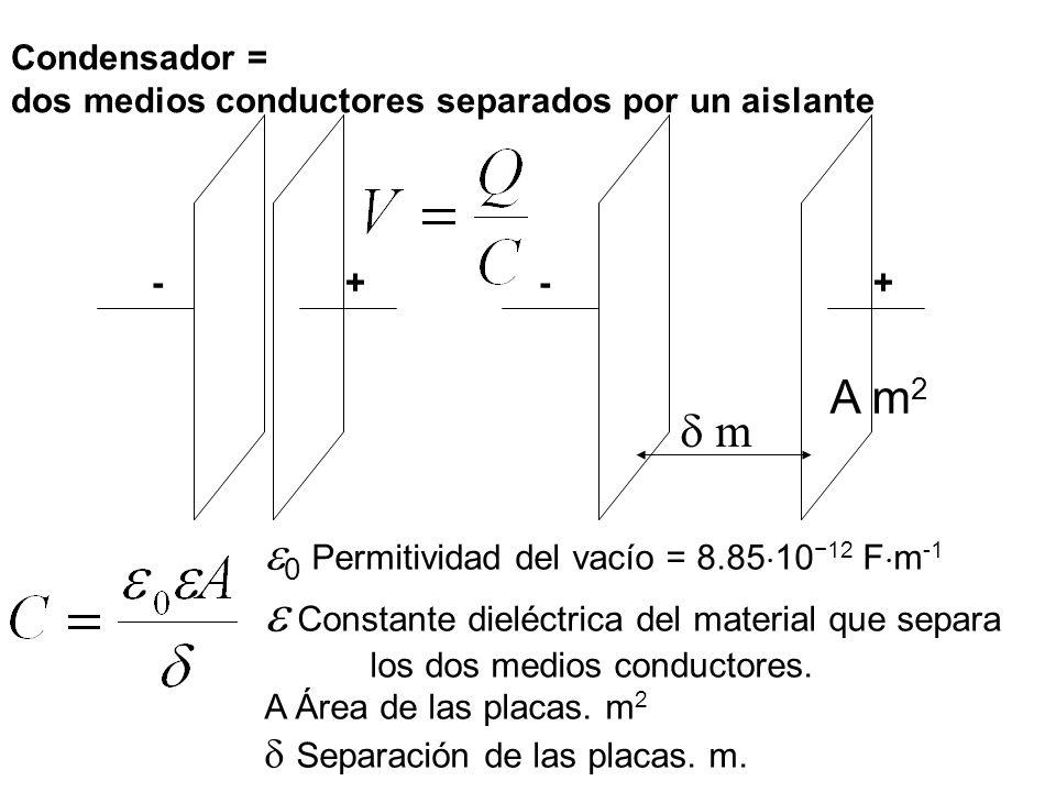 Condensador = dos medios conductores separados por un aislante