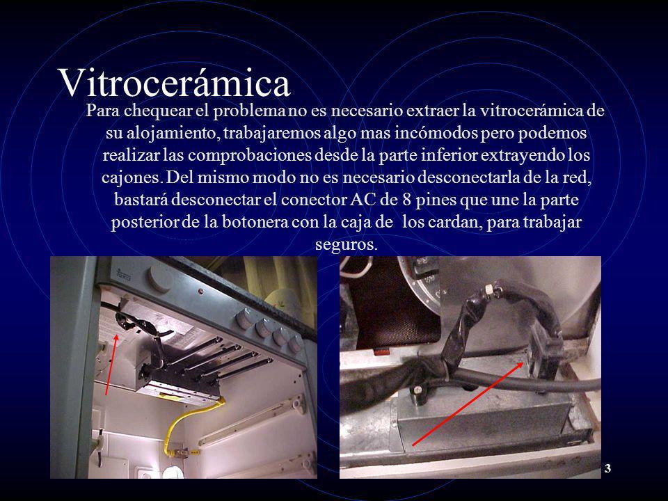 Vitrocerámica