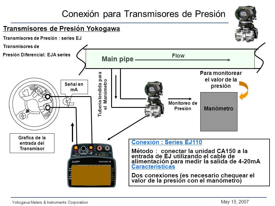 Conexión para Transmisores de Presión