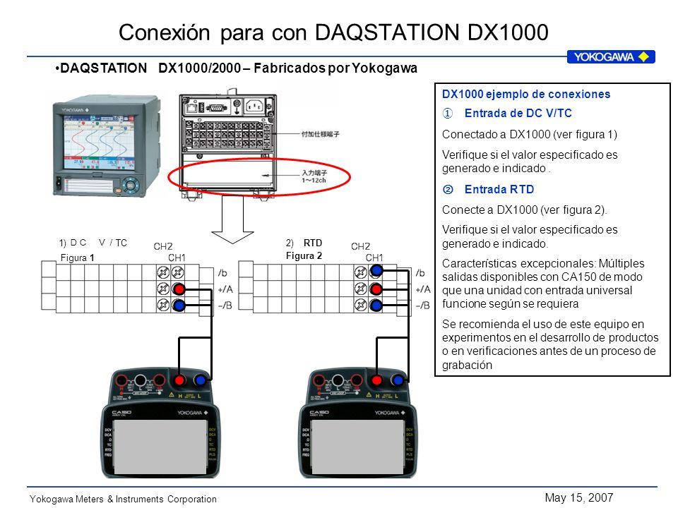 Conexión para con DAQSTATION DX1000