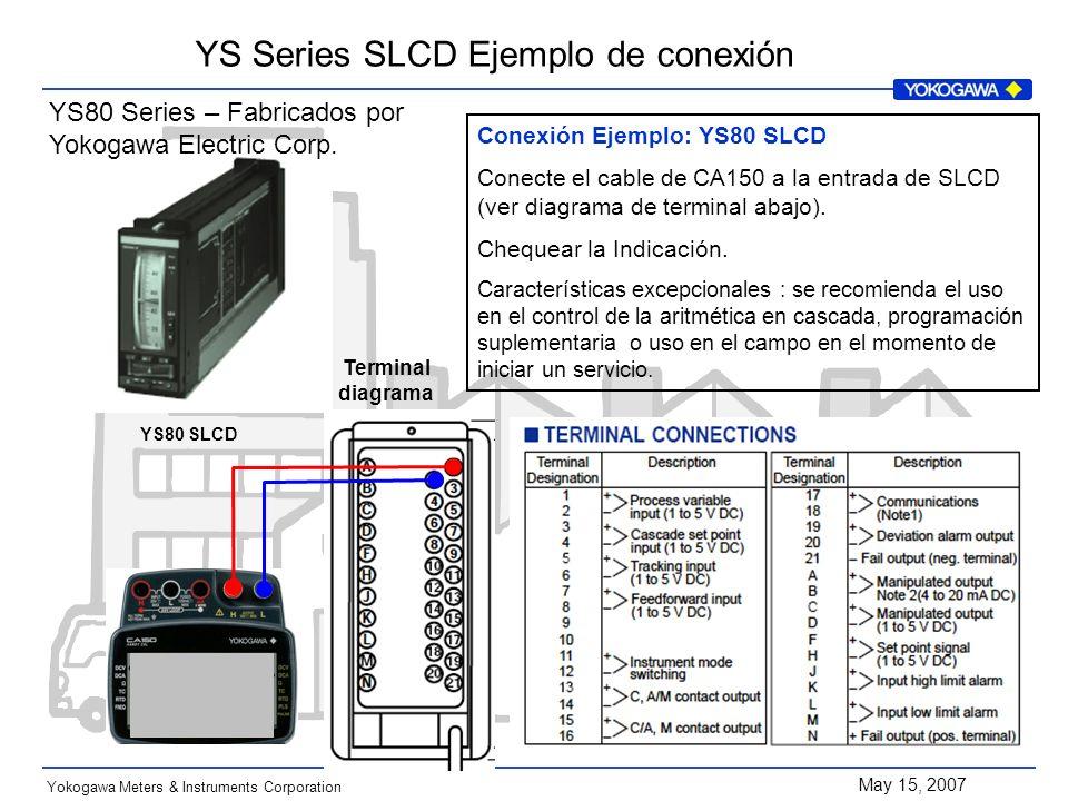YS Series SLCD Ejemplo de conexión