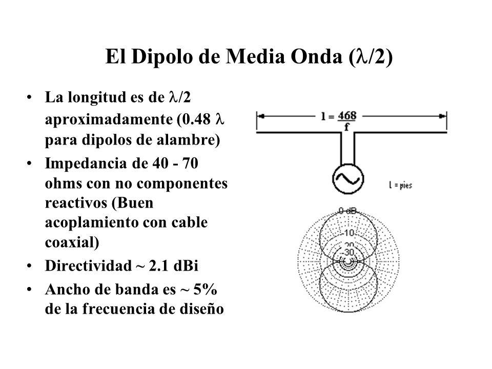 El Dipolo de Media Onda (/2)