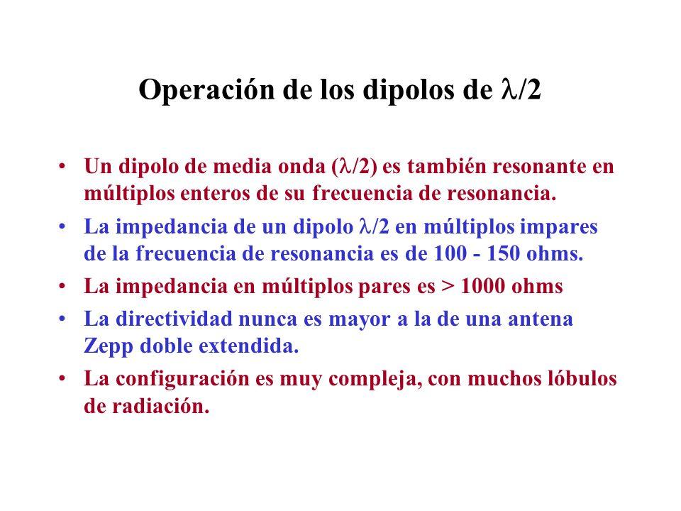 Operación de los dipolos de /2