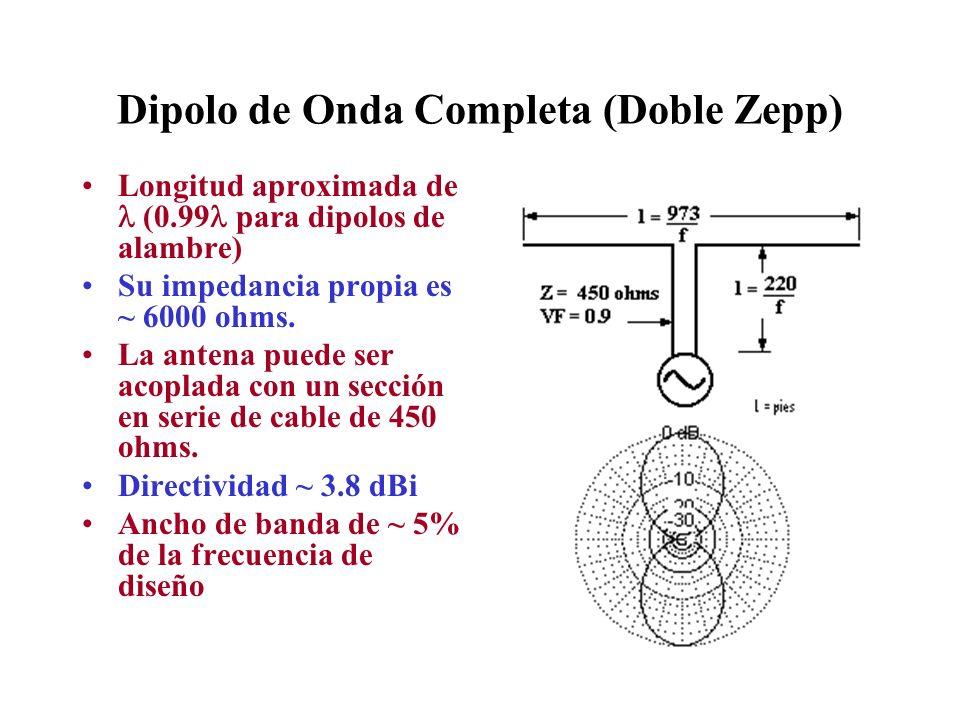 Dipolo de Onda Completa (Doble Zepp)