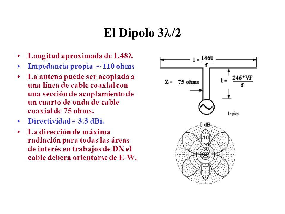 El Dipolo 3/2 Longitud aproximada de 1.48