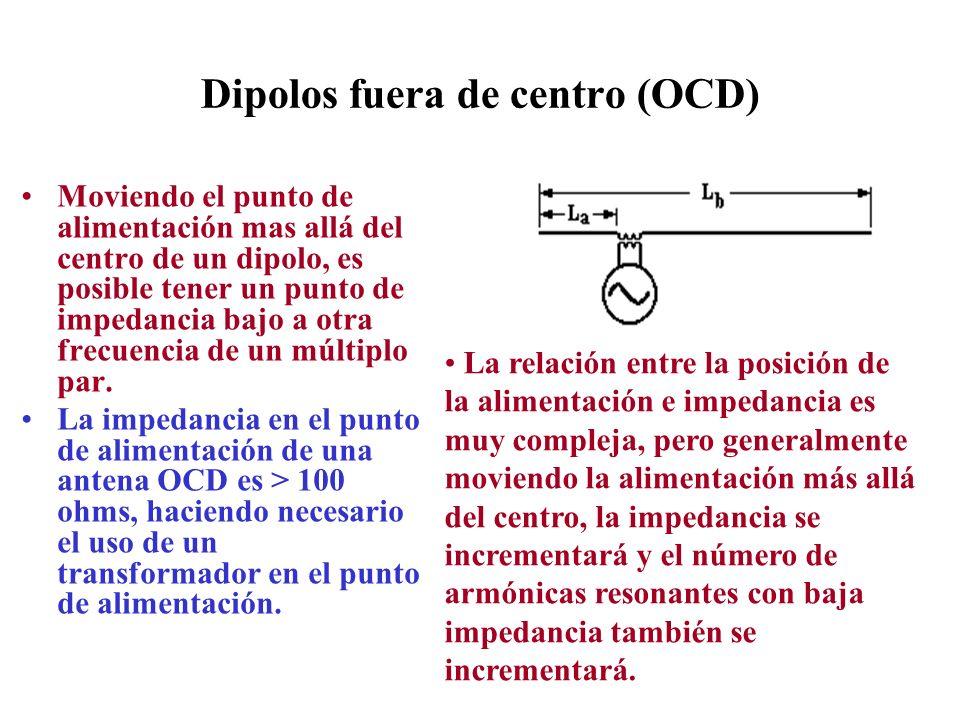 Dipolos fuera de centro (OCD)