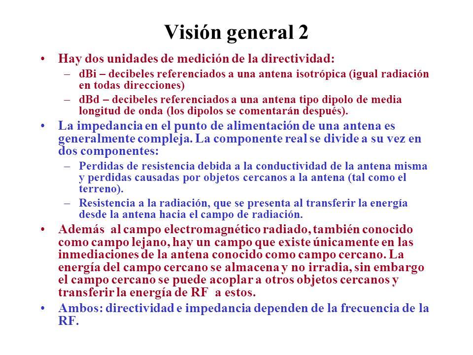 Visión general 2 Hay dos unidades de medición de la directividad: