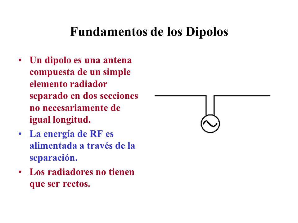 Fundamentos de los Dipolos