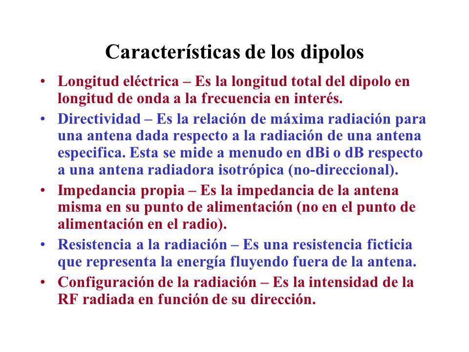 Características de los dipolos