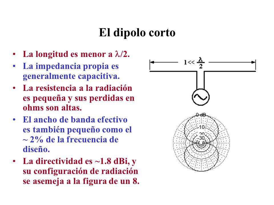 El dipolo corto La longitud es menor a /2.