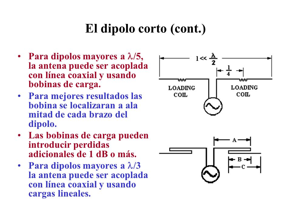 El dipolo corto (cont.) Para dipolos mayores a /5, la antena puede ser acoplada con línea coaxial y usando bobinas de carga.