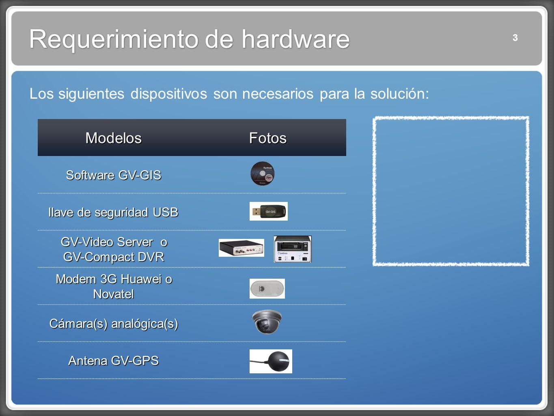 Requerimiento de hardware