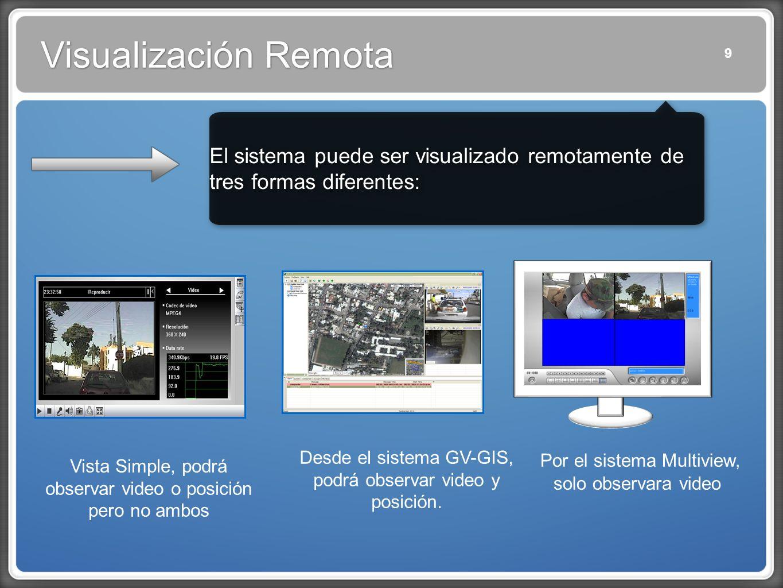 Visualización Remota 9. El sistema puede ser visualizado remotamente de tres formas diferentes: