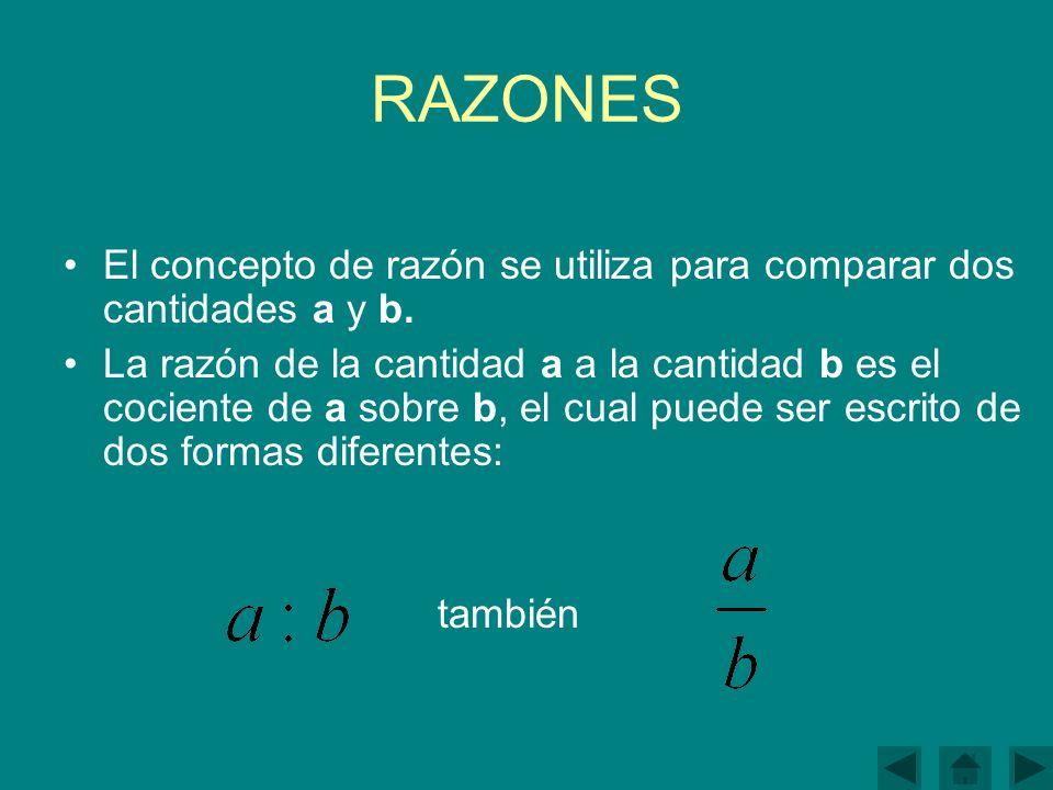 RAZONES El concepto de razón se utiliza para comparar dos cantidades a y b.