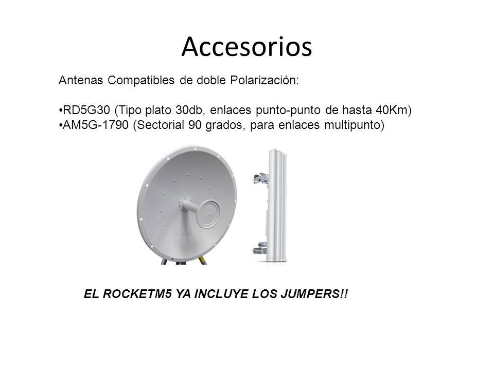 Accesorios Antenas Compatibles de doble Polarización: