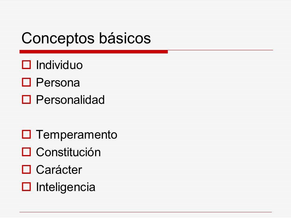 Conceptos básicos Individuo Persona Personalidad Temperamento