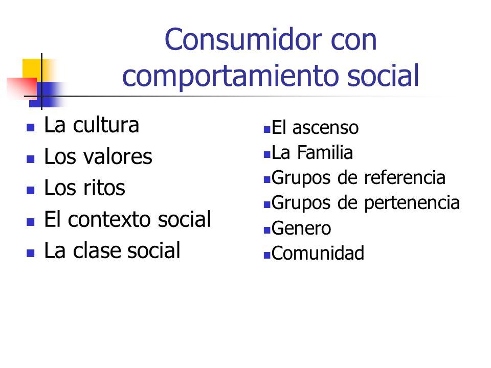 Consumidor con comportamiento social