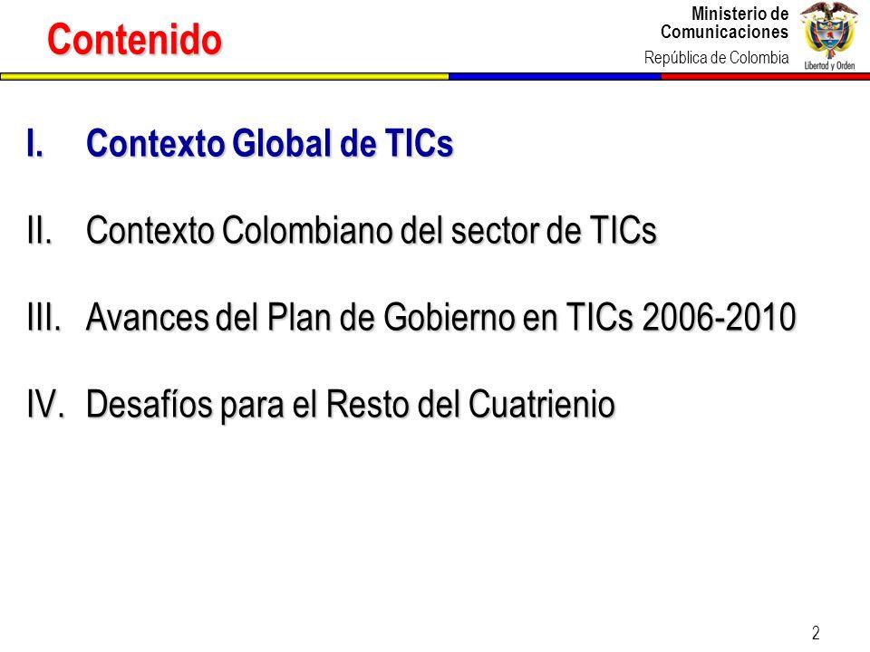 Contenido Contexto Global de TICs