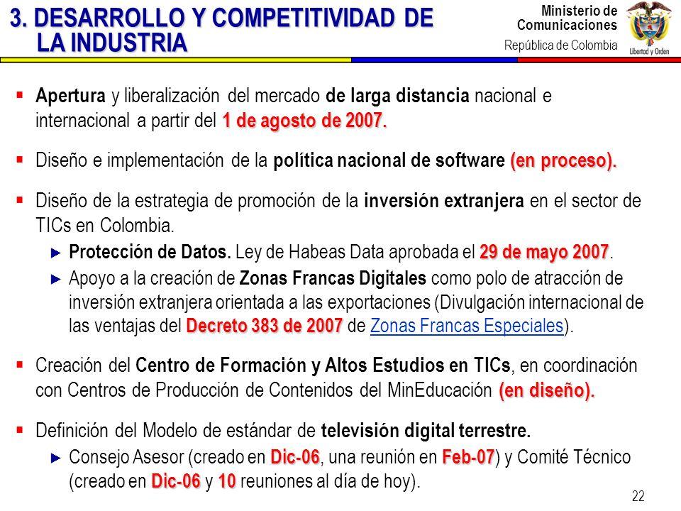 3. DESARROLLO Y COMPETITIVIDAD DE LA INDUSTRIA