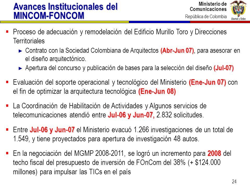 Avances Institucionales del MINCOM-FONCOM