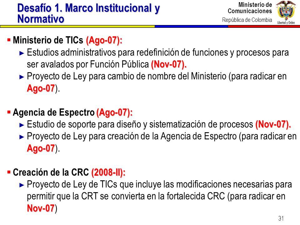 Desafío 1. Marco Institucional y Normativo