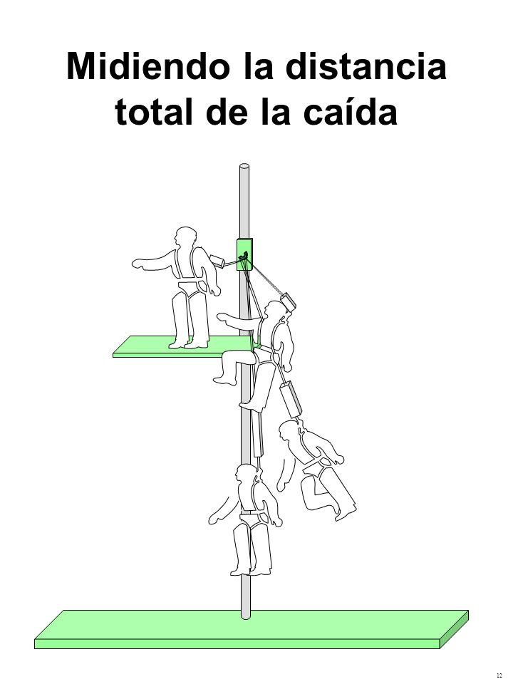 Midiendo la distancia total de la caída