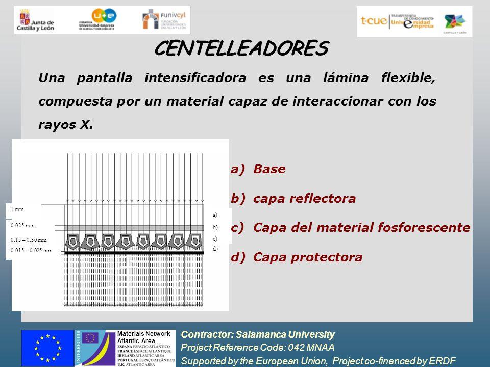CENTELLEADORES Una pantalla intensificadora es una lámina flexible, compuesta por un material capaz de interaccionar con los rayos X.