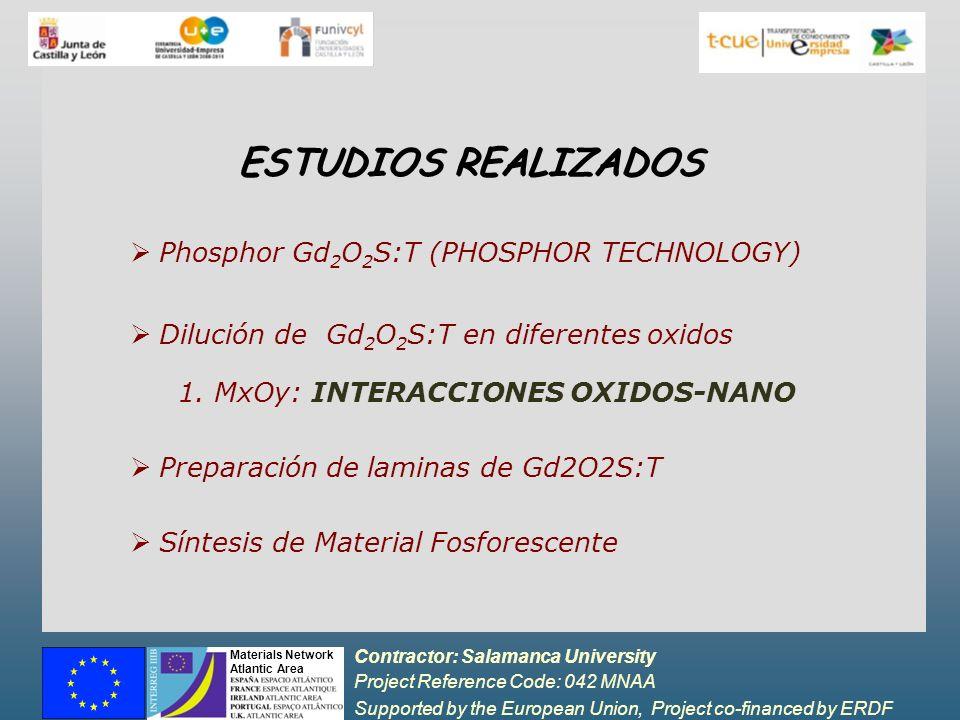 ESTUDIOS REALIZADOS Phosphor Gd2O2S:T (PHOSPHOR TECHNOLOGY)