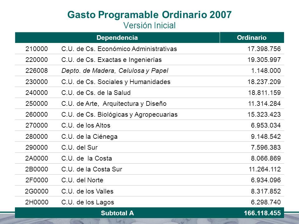 Gasto Programable Ordinario 2007 Versión Inicial
