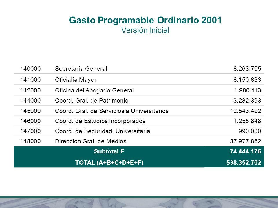 Gasto Programable Ordinario 2001 Versión Inicial