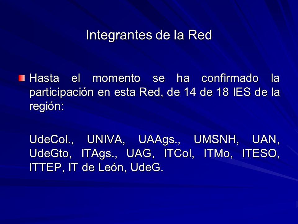 Integrantes de la Red Hasta el momento se ha confirmado la participación en esta Red, de 14 de 18 IES de la región: