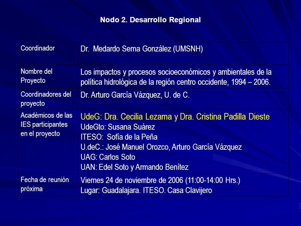Nodo 2. Desarrollo Regional