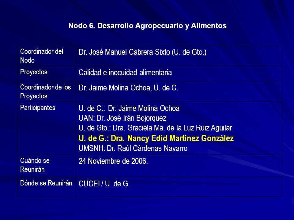 Nodo 6. Desarrollo Agropecuario y Alimentos