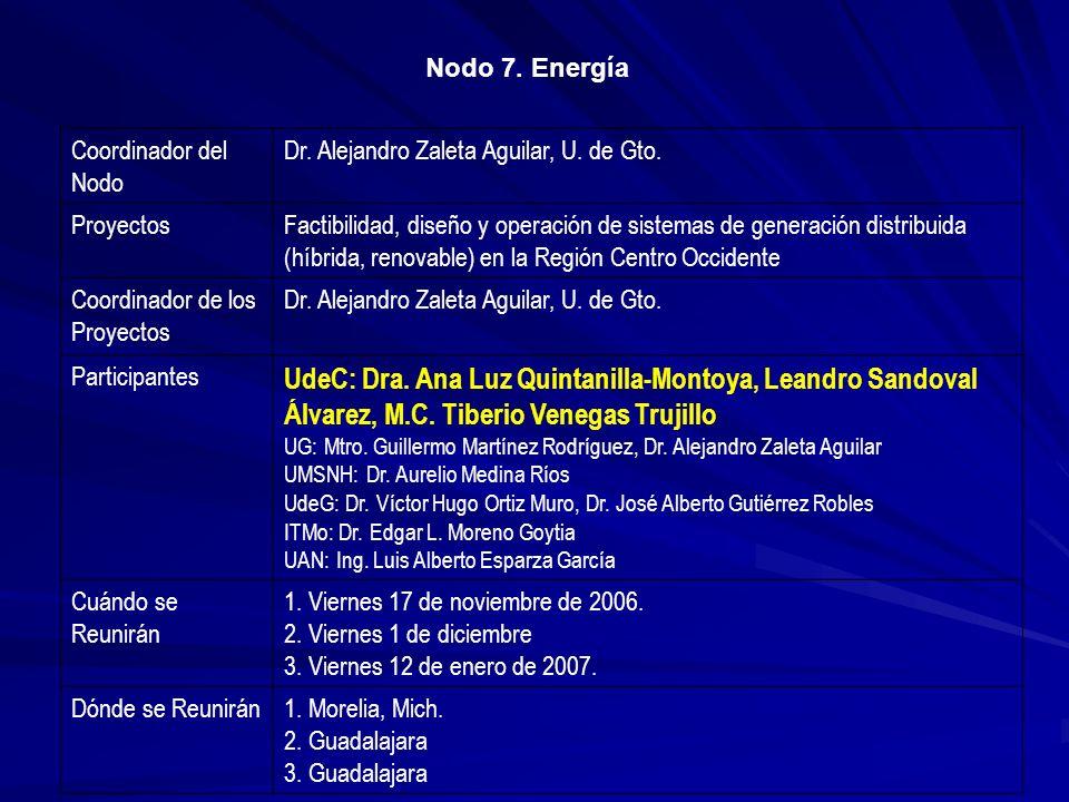 Nodo 7. Energía Coordinador del Nodo. Dr. Alejandro Zaleta Aguilar, U. de Gto. Proyectos.