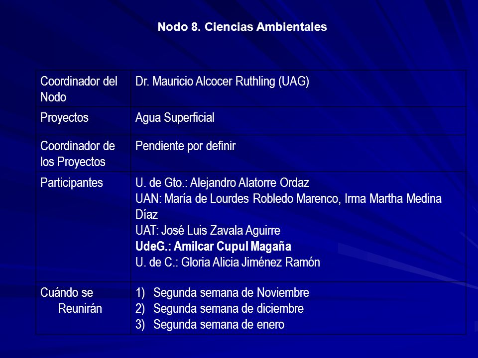Nodo 8. Ciencias Ambientales