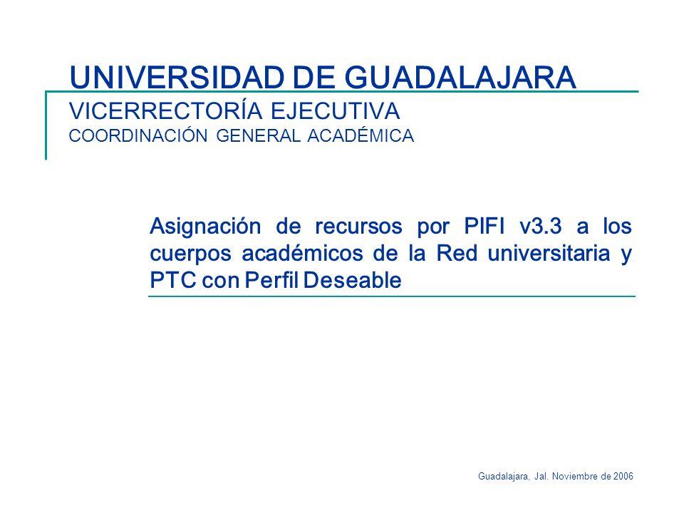 UNIVERSIDAD DE GUADALAJARA VICERRECTORÍA EJECUTIVA COORDINACIÓN GENERAL ACADÉMICA