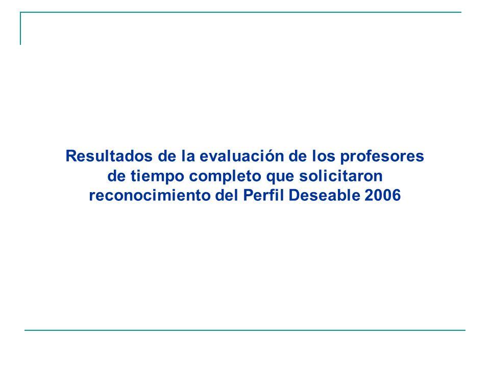 Resultados de la evaluación de los profesores de tiempo completo que solicitaron reconocimiento del Perfil Deseable 2006