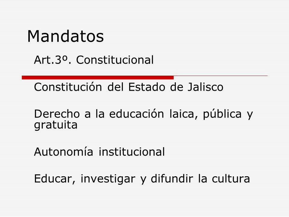 Mandatos Art.3º. Constitucional Constitución del Estado de Jalisco