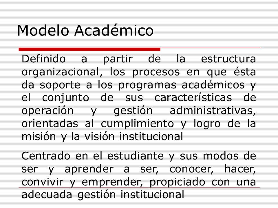 Modelo Académico