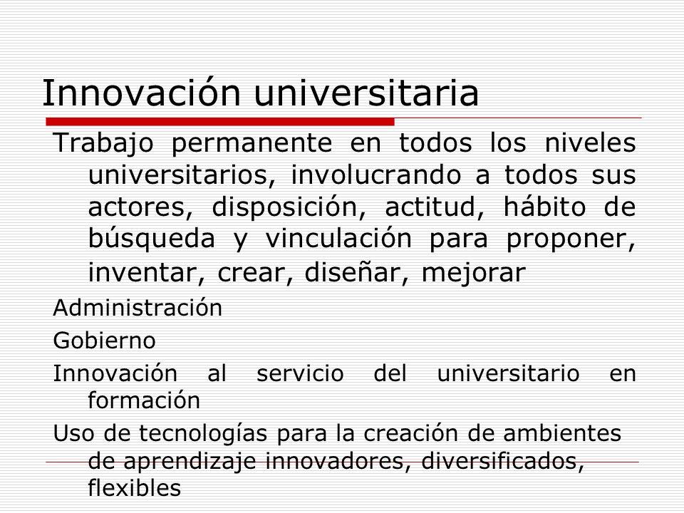 Innovación universitaria