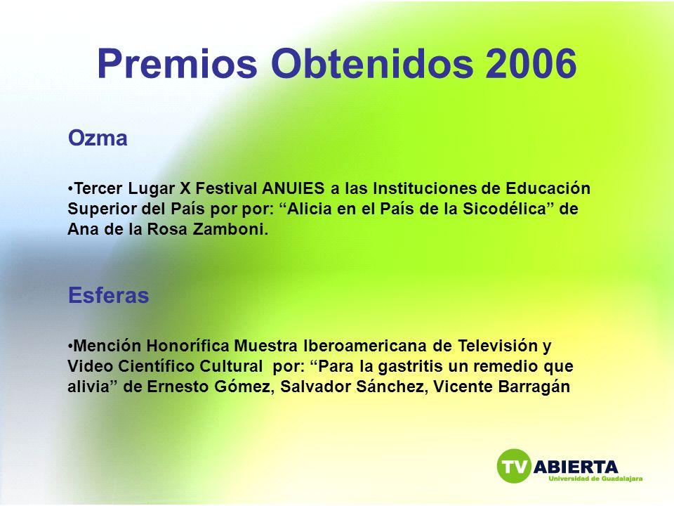 Premios Obtenidos 2006 Ozma Esferas
