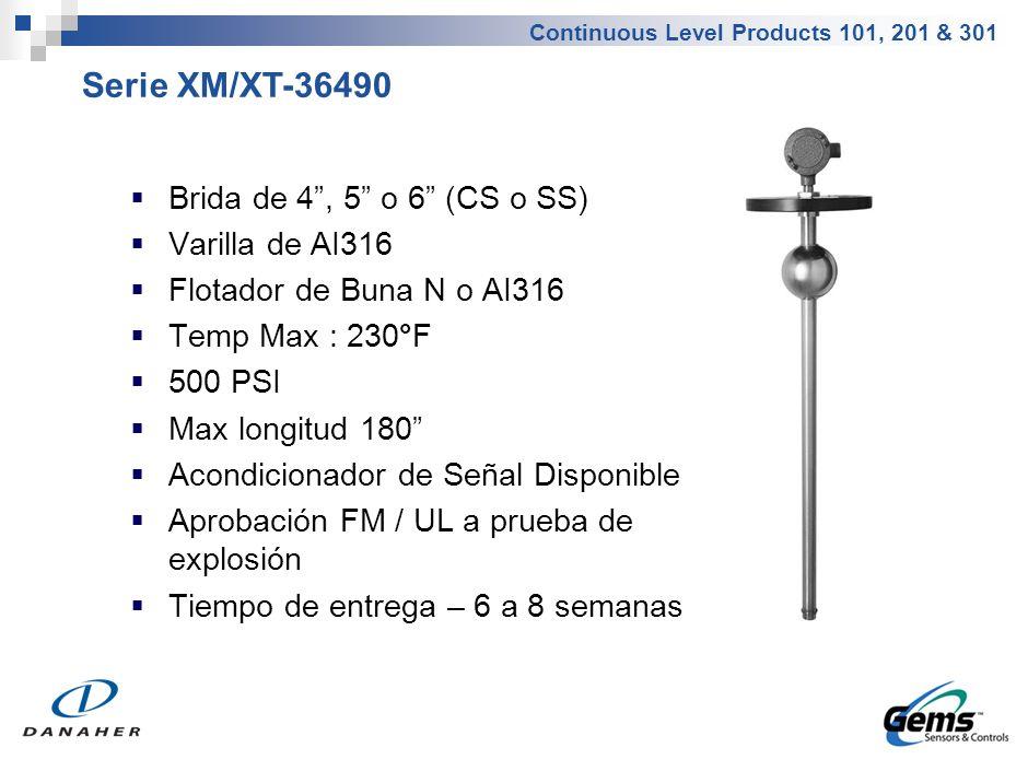 XM XT ¿Qué significa XM/XT