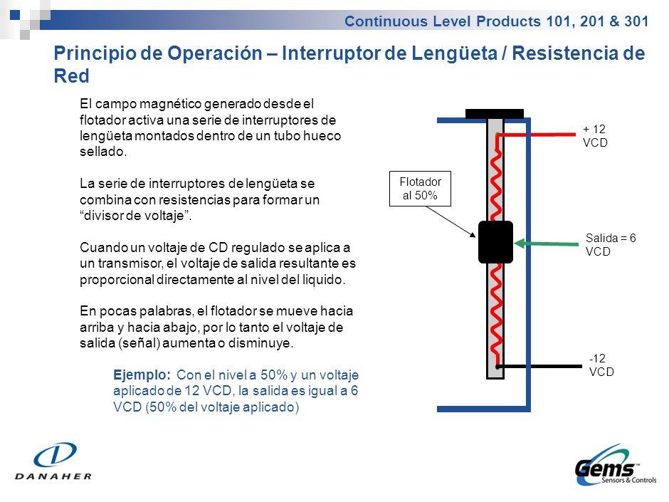 Principio de Operación – Operación del Flotador/Interruptor