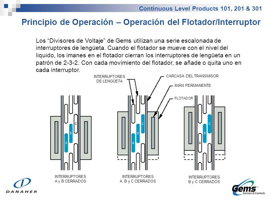 Beneficios de los Interruptores de Nivel de Tanque