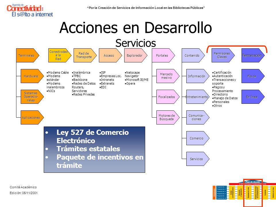 Acciones en Desarrollo Servicios