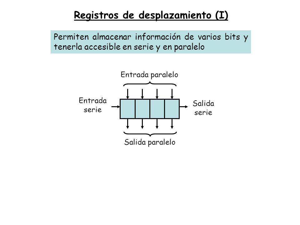 Registros de desplazamiento (I)