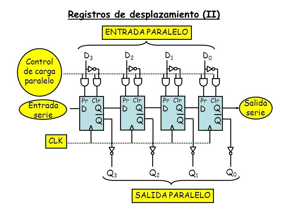 Registros de desplazamiento (II)