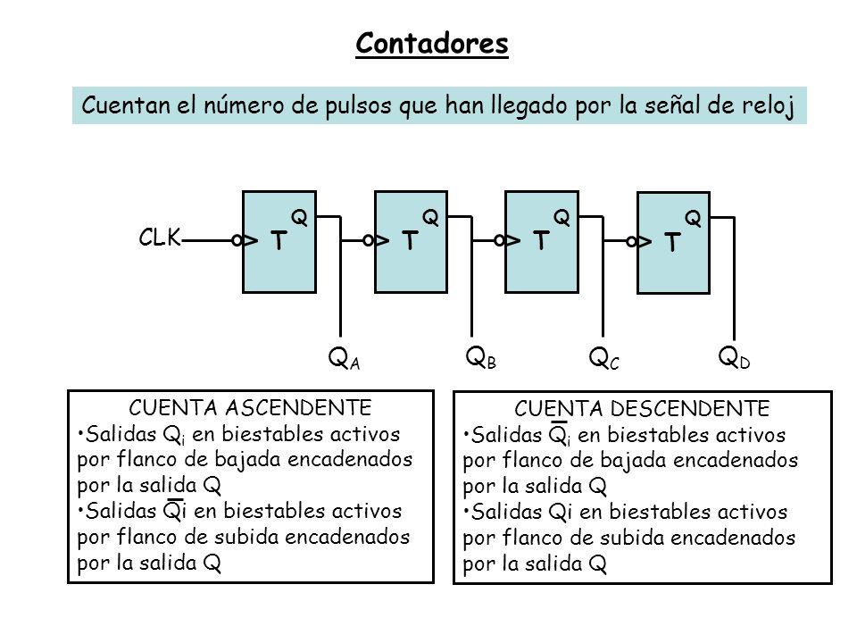 Contadores Cuentan el número de pulsos que han llegado por la señal de reloj. T. T. T. T. Q. Q.