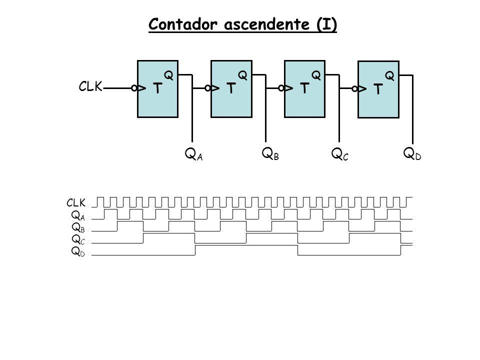 Contador ascendente (I)