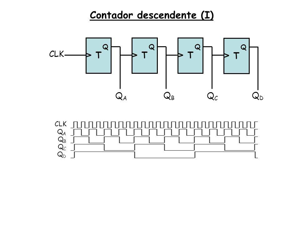 Contador descendente (I)